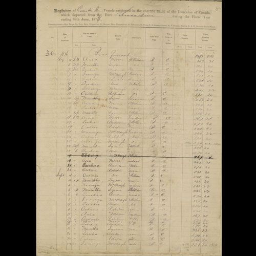 Register of Vessels
